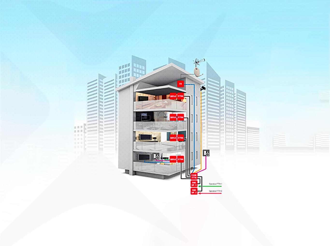 """Gamma Fibra """"Home building solutions"""": Impianto Multiservizio FTTH, il futuro è più semplice!"""